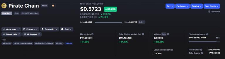 100 Million Market Cap